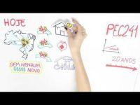 Campanha Nacional pelo Direito à Educação explica os efeitos da PEC 241