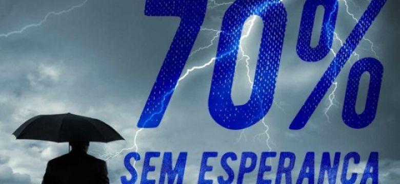 Pesquisa CUT/Vox: a insatisfação com o Brasil de Bolsonaro