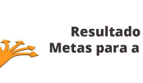 Metas PLR: veja análise do Dieese sobre metas