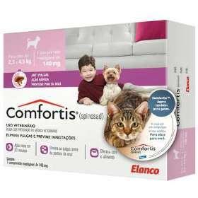 https://assets.izap.com.br/imperiodaracao.com.br/plus/images?src=catalog/anti-pulgas-elanco-comfortis-140-mg-para-caes-de-2-3-a-4-kg-e-gatos-de-1-9-a-2-7-kg.jpg&
