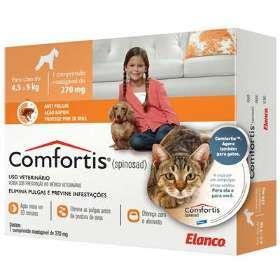 https://assets.izap.com.br/imperiodaracao.com.br/plus/images?src=catalog/anti-pulgas-elanco-comfortis-270-mg-para-caes-de-4-5-a-9-kg-e-gatos-de-2-8-a-5-4-kg.jpg&